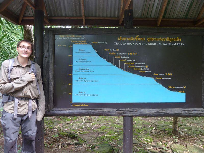 Devant le panneau du parc national de Phu Kradung, Thaïlande